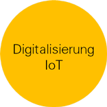 DigitalisierungIoT